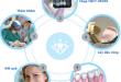 Quá trình niềng răng như thế nào để có hàm răng đẹp miễn chê